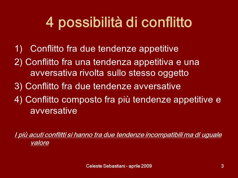 4 possibilità di conflitto