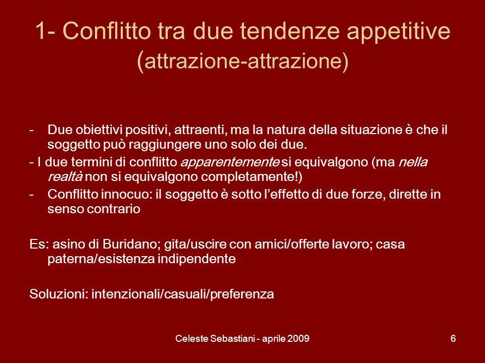 1- Conflitto tra due tendenze appetitive (attrazione-attrazione)