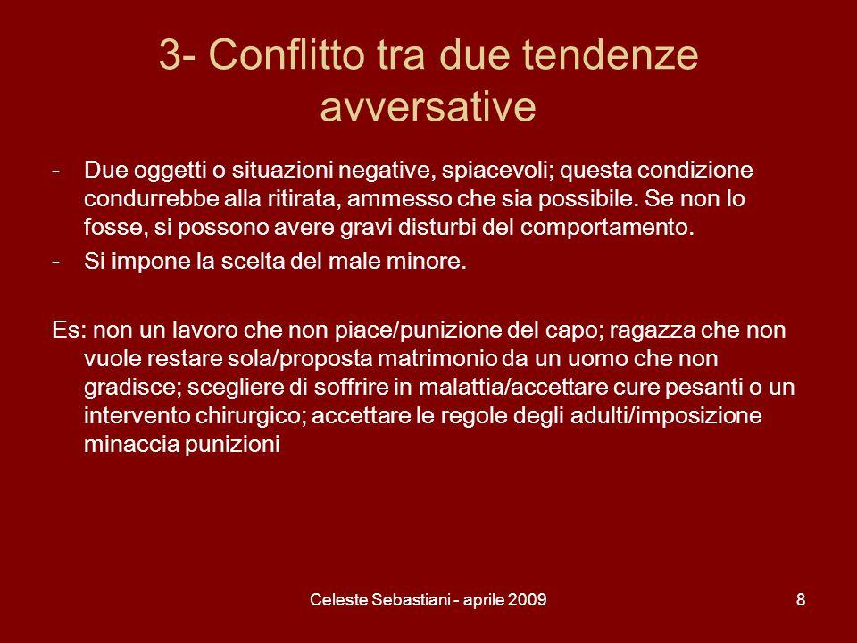 3- Conflitto tra due tendenze avversative