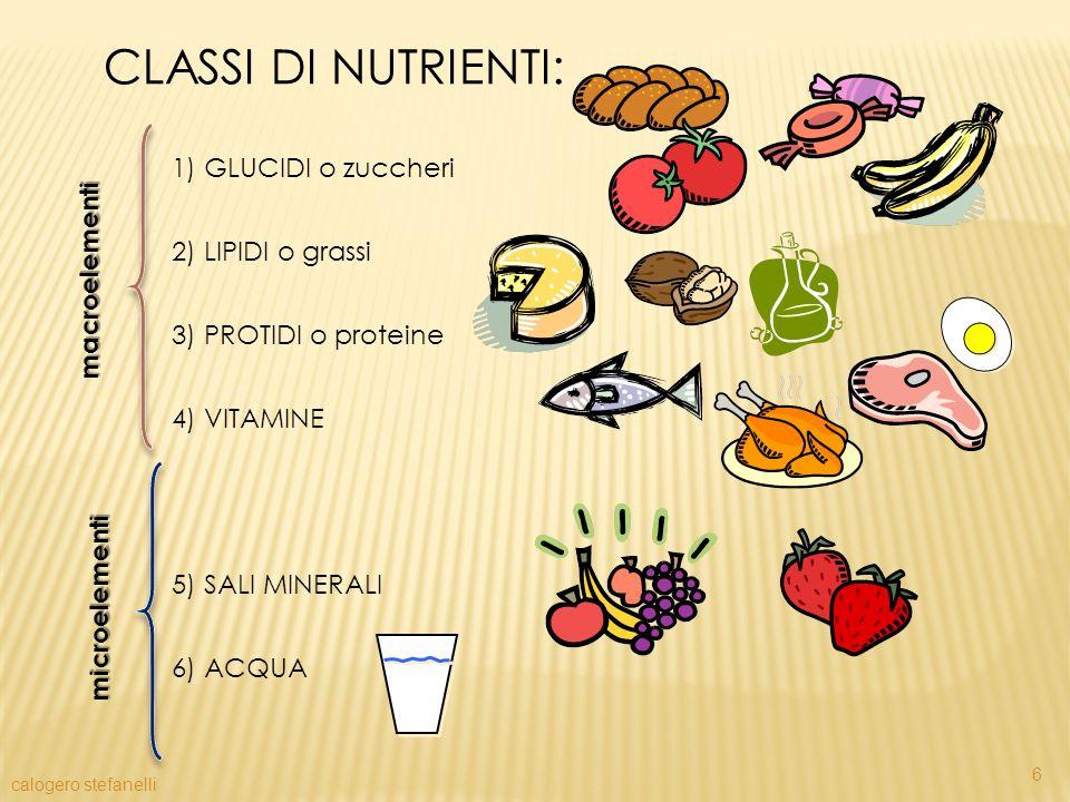 CLASSI DI NUTRIENTI: 1) GLUCIDI o zuccheri 2) LIPIDI o grassi