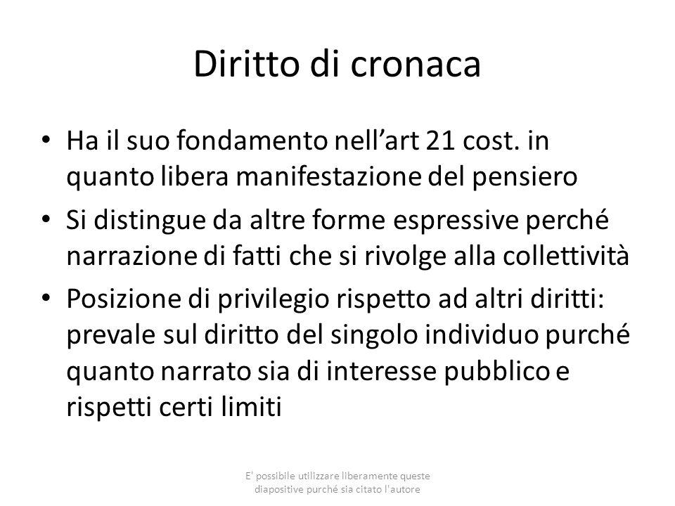 Diritto di cronaca Ha il suo fondamento nell'art 21 cost. in quanto libera manifestazione del pensiero.