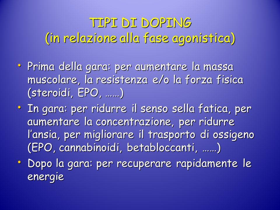TIPI DI DOPING (in relazione alla fase agonistica)