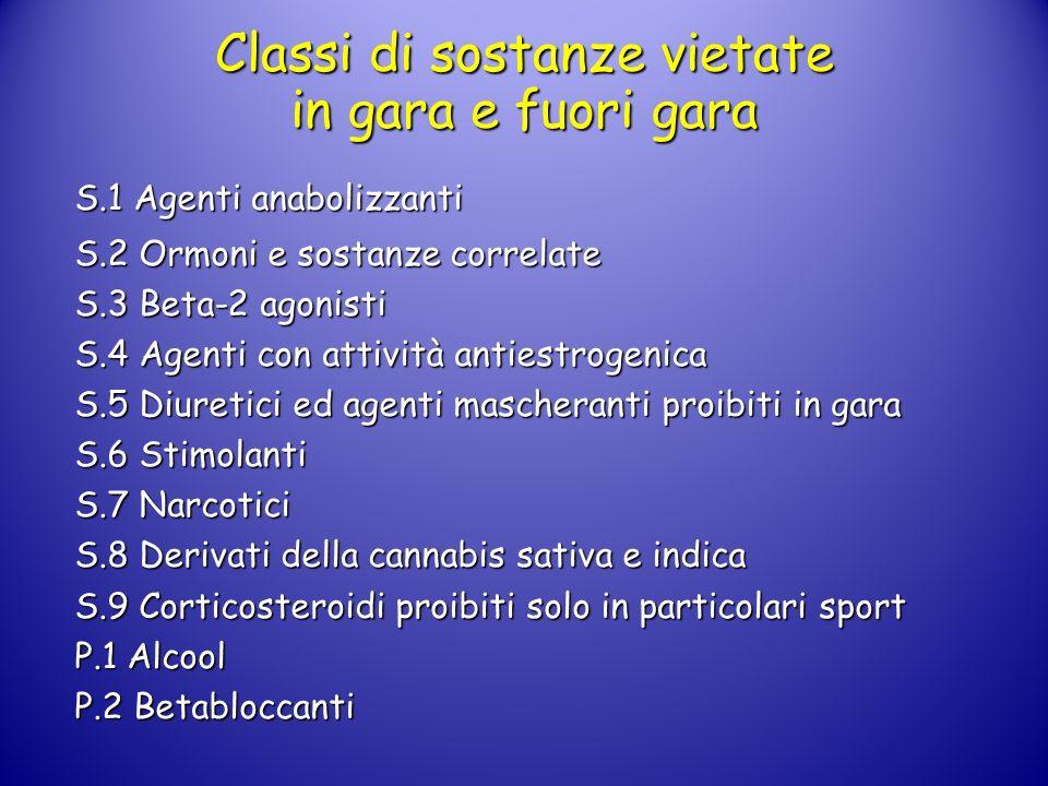 Classi di sostanze vietate in gara e fuori gara