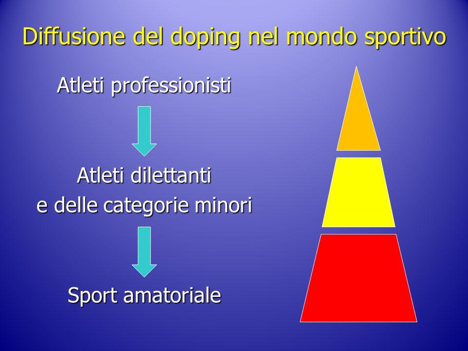 Diffusione del doping nel mondo sportivo