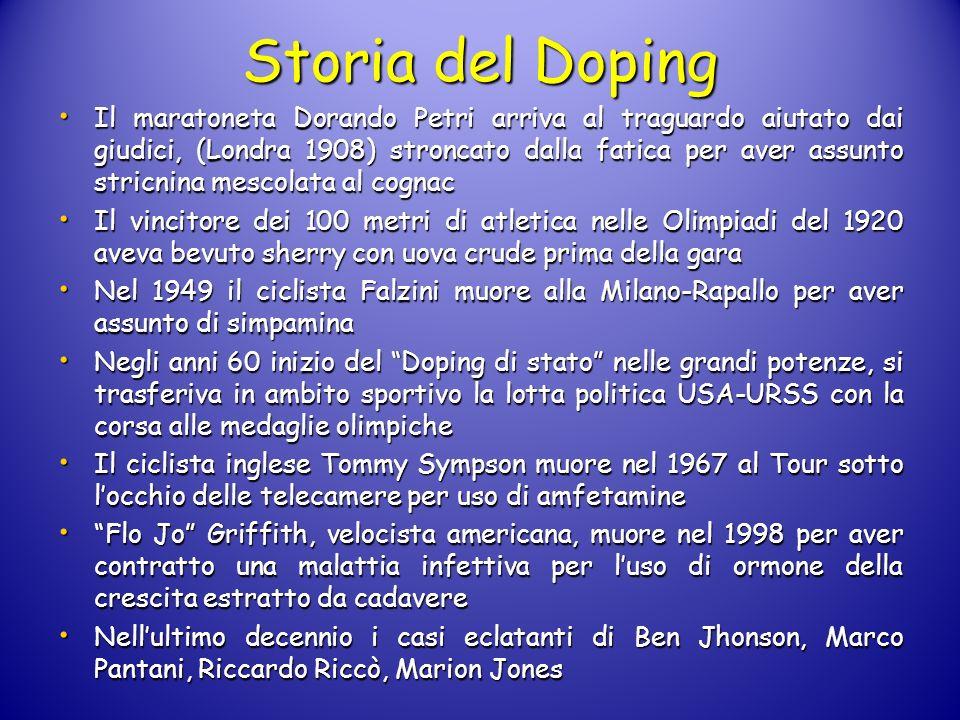 Storia del Doping