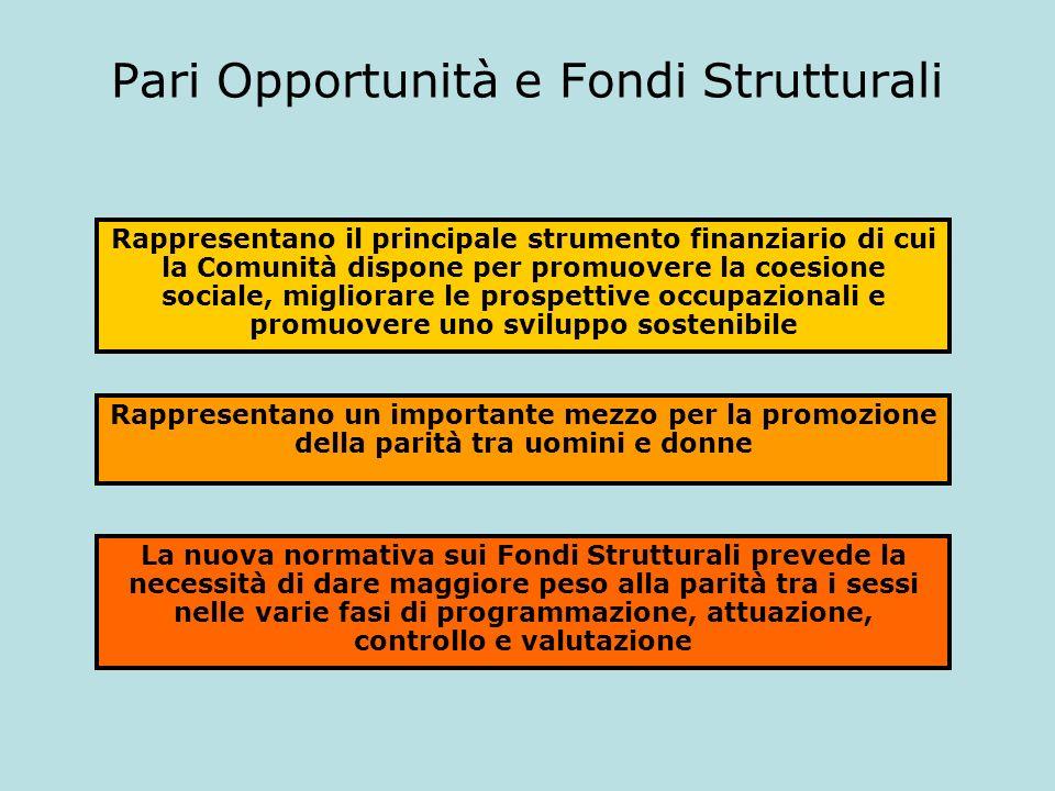 Pari Opportunità e Fondi Strutturali