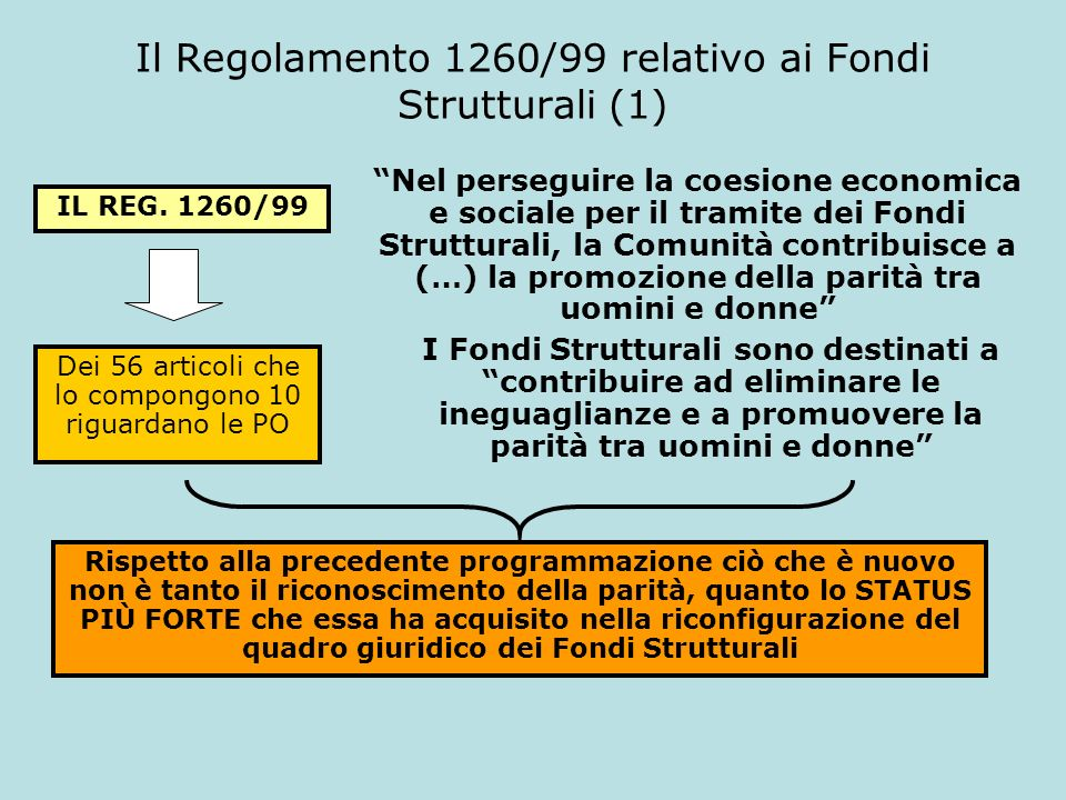 Il Regolamento 1260/99 relativo ai Fondi Strutturali (1)