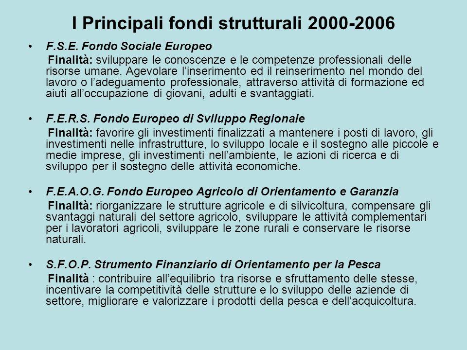 I Principali fondi strutturali 2000-2006