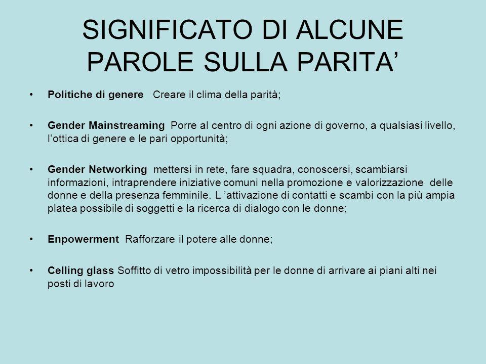 SIGNIFICATO DI ALCUNE PAROLE SULLA PARITA'