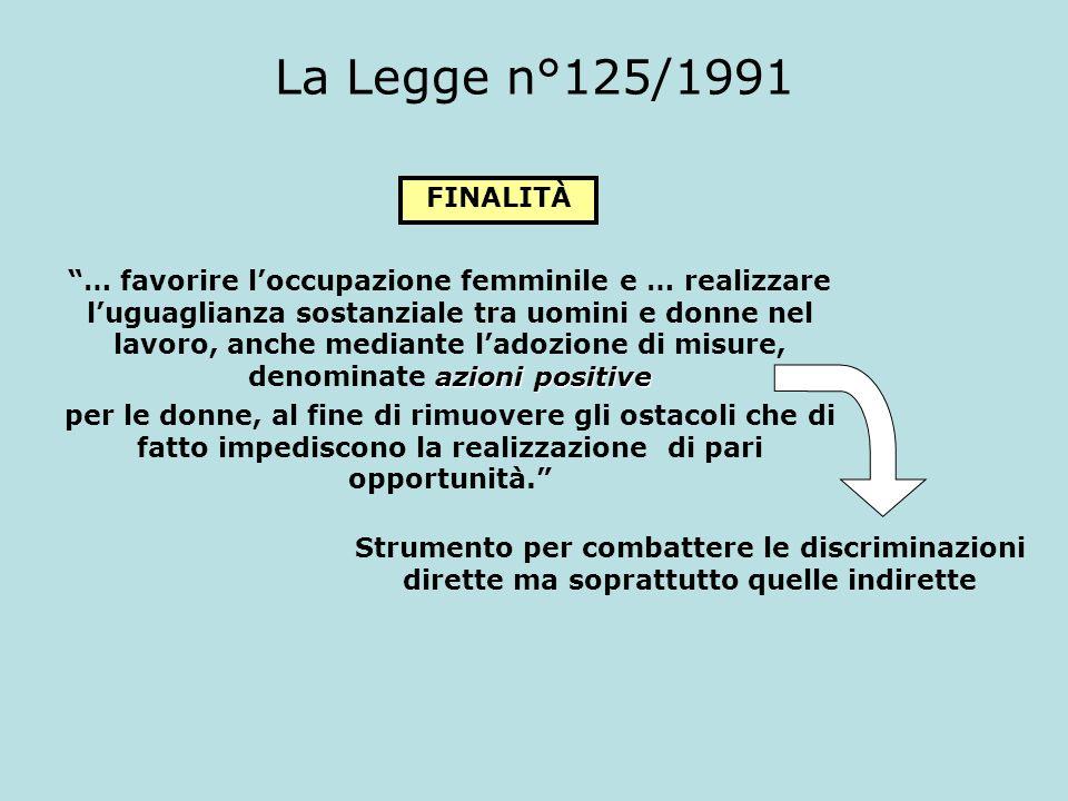 La Legge n°125/1991 FINALITÀ.