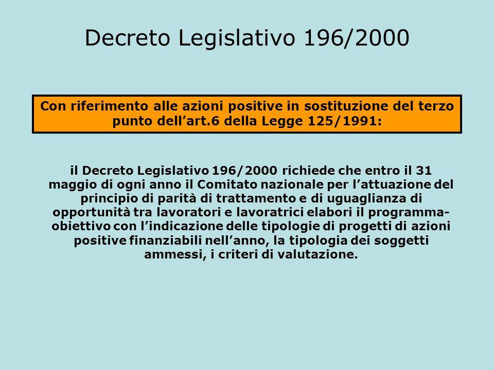 Decreto Legislativo 196/2000 Con riferimento alle azioni positive in sostituzione del terzo punto dell'art.6 della Legge 125/1991: