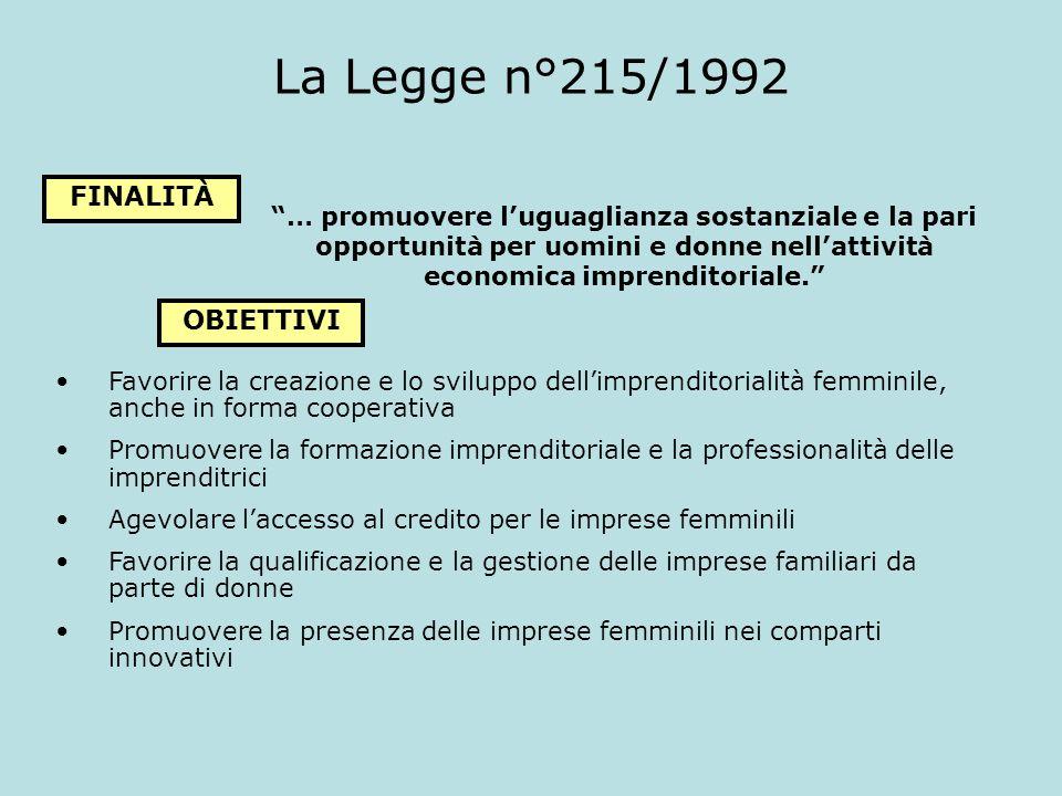 La Legge n°215/1992 FINALITÀ OBIETTIVI