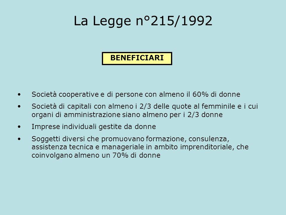 La Legge n°215/1992 BENEFICIARI