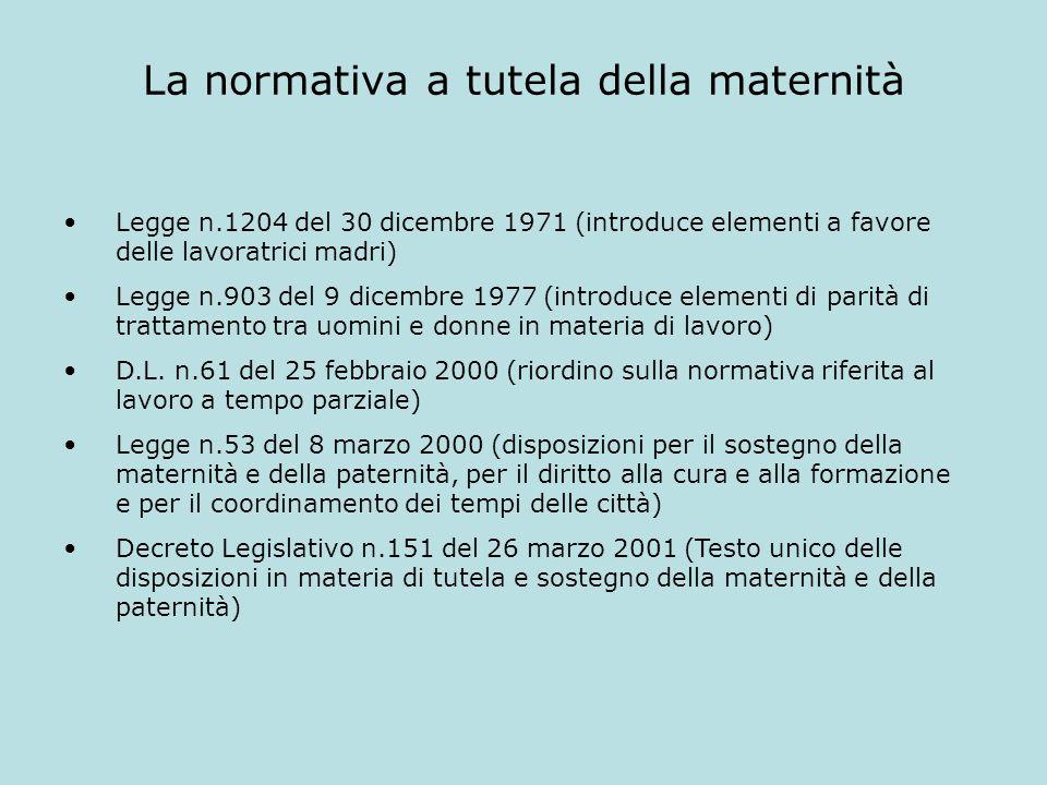 La normativa a tutela della maternità