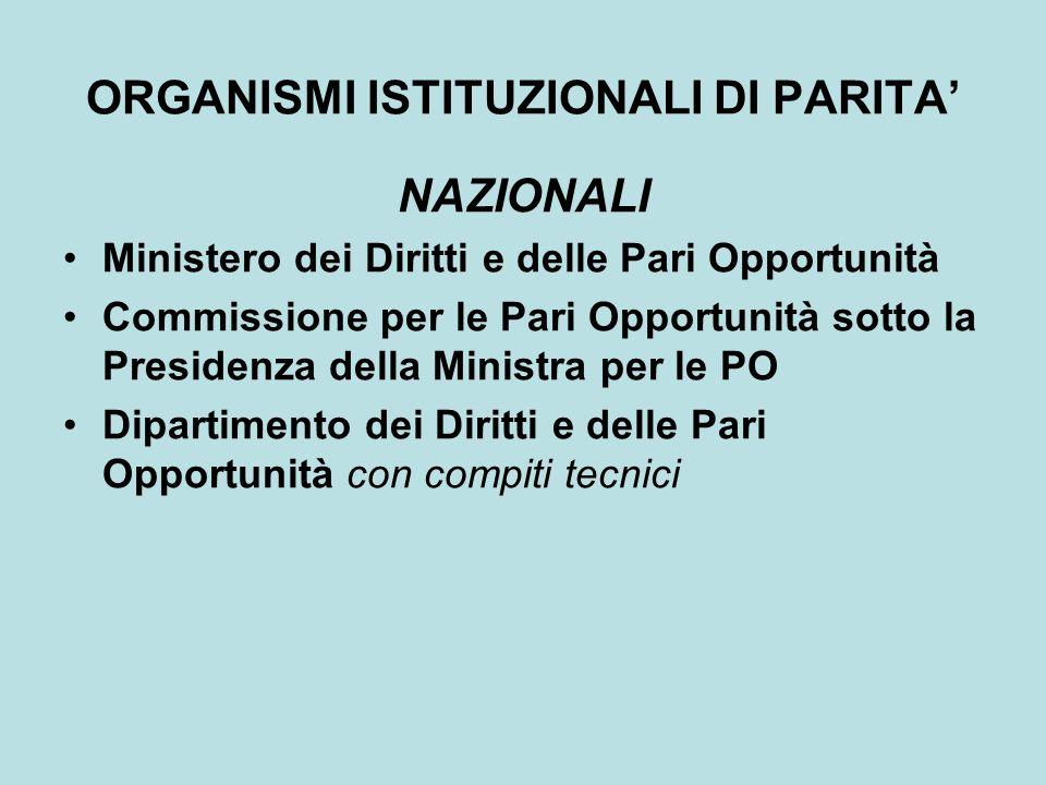 ORGANISMI ISTITUZIONALI DI PARITA'