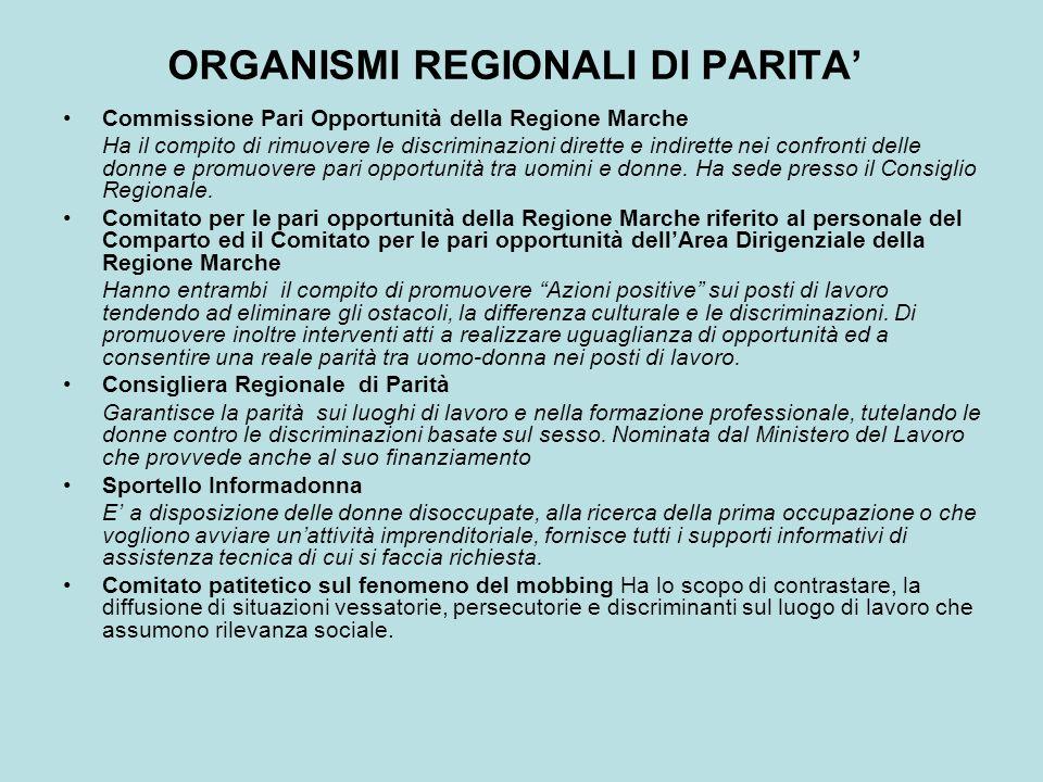 ORGANISMI REGIONALI DI PARITA'