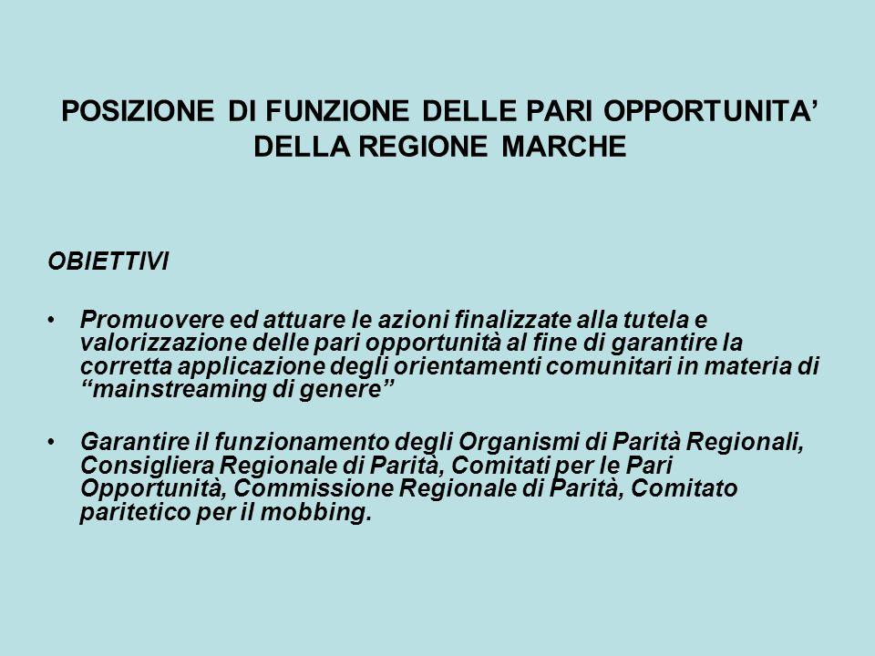 POSIZIONE DI FUNZIONE DELLE PARI OPPORTUNITA' DELLA REGIONE MARCHE