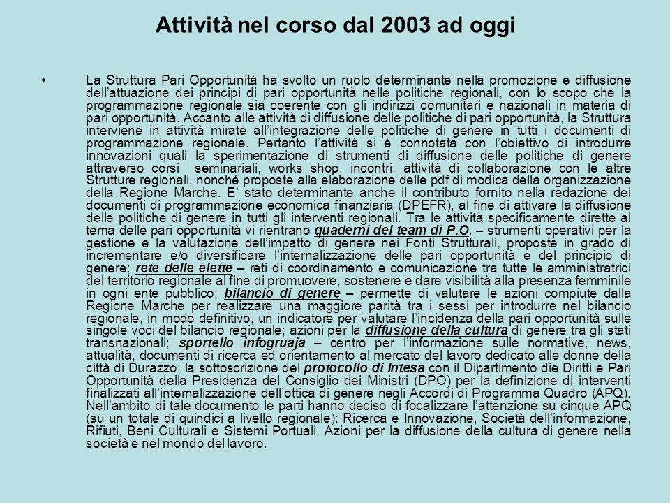 Attività nel corso dal 2003 ad oggi
