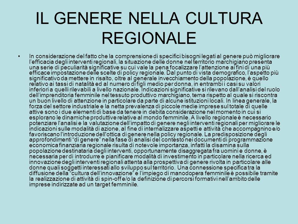 IL GENERE NELLA CULTURA REGIONALE