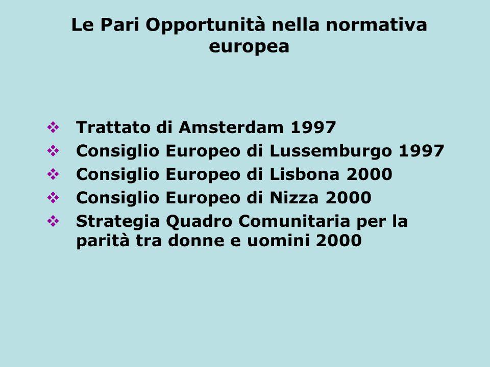 Le Pari Opportunità nella normativa europea
