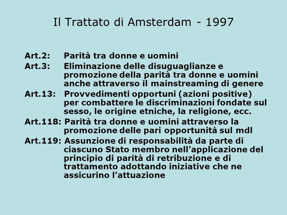 Il Trattato di Amsterdam - 1997