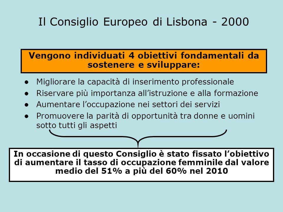 Il Consiglio Europeo di Lisbona - 2000