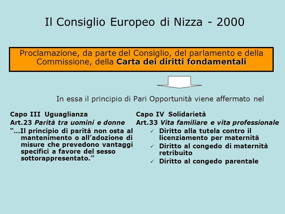 Il Consiglio Europeo di Nizza - 2000