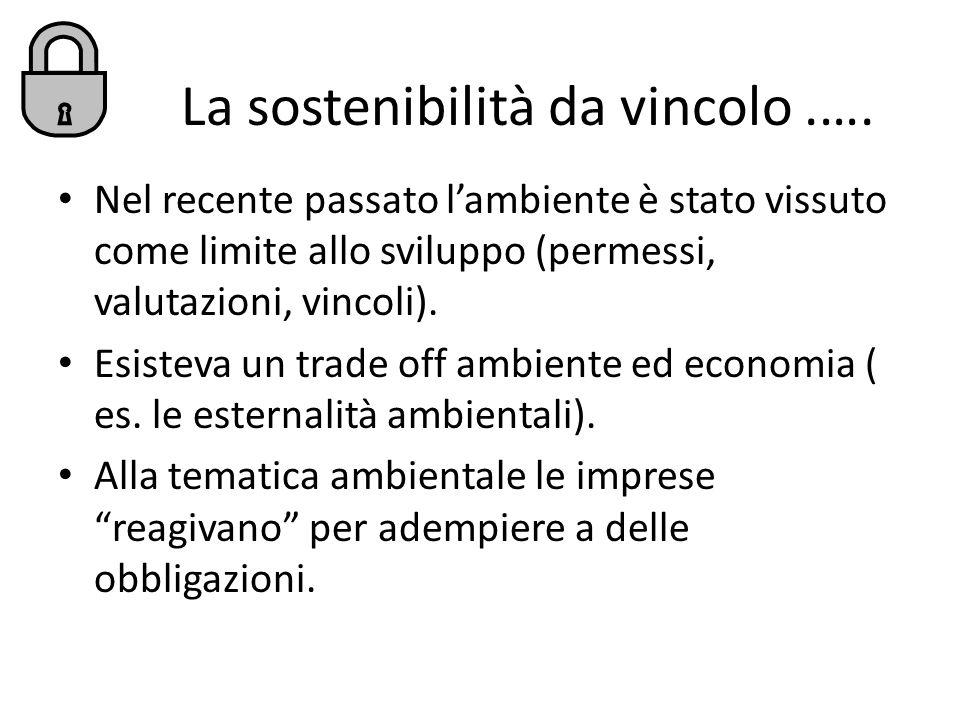 La sostenibilità da vincolo .….