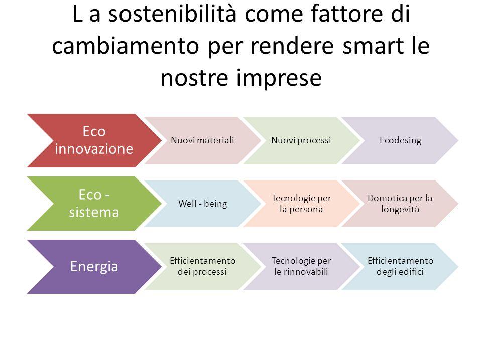 L a sostenibilità come fattore di cambiamento per rendere smart le nostre imprese