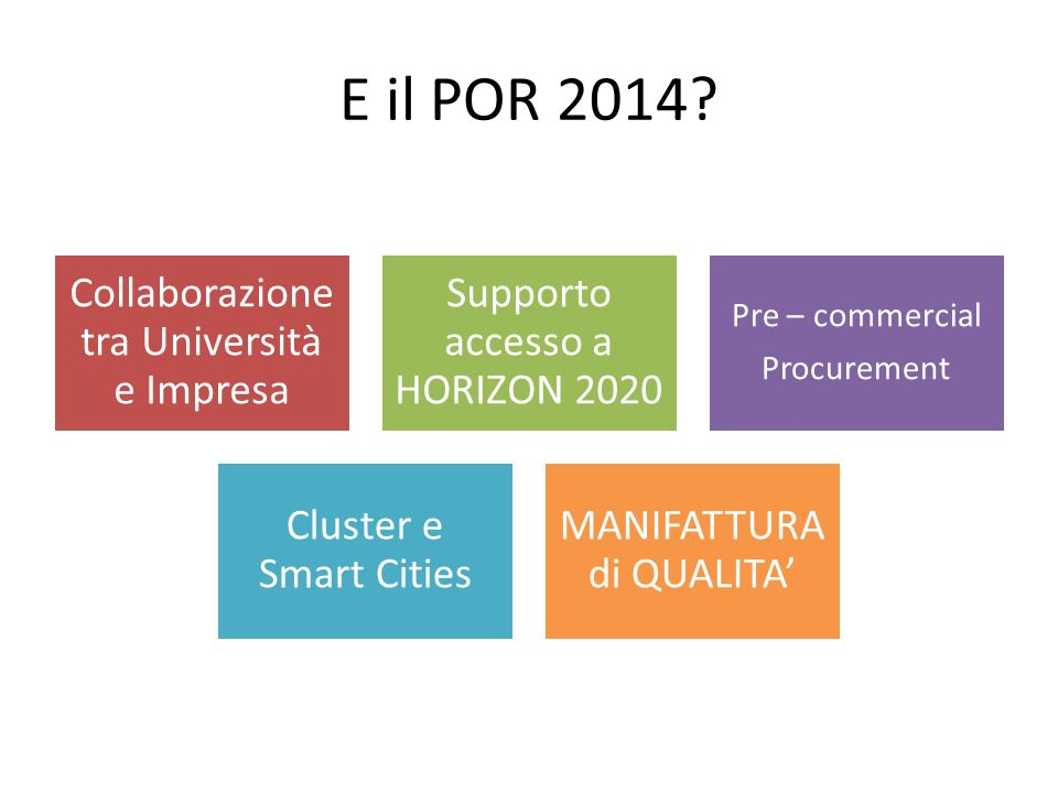 E il POR 2014 Pre – commercial Procurement