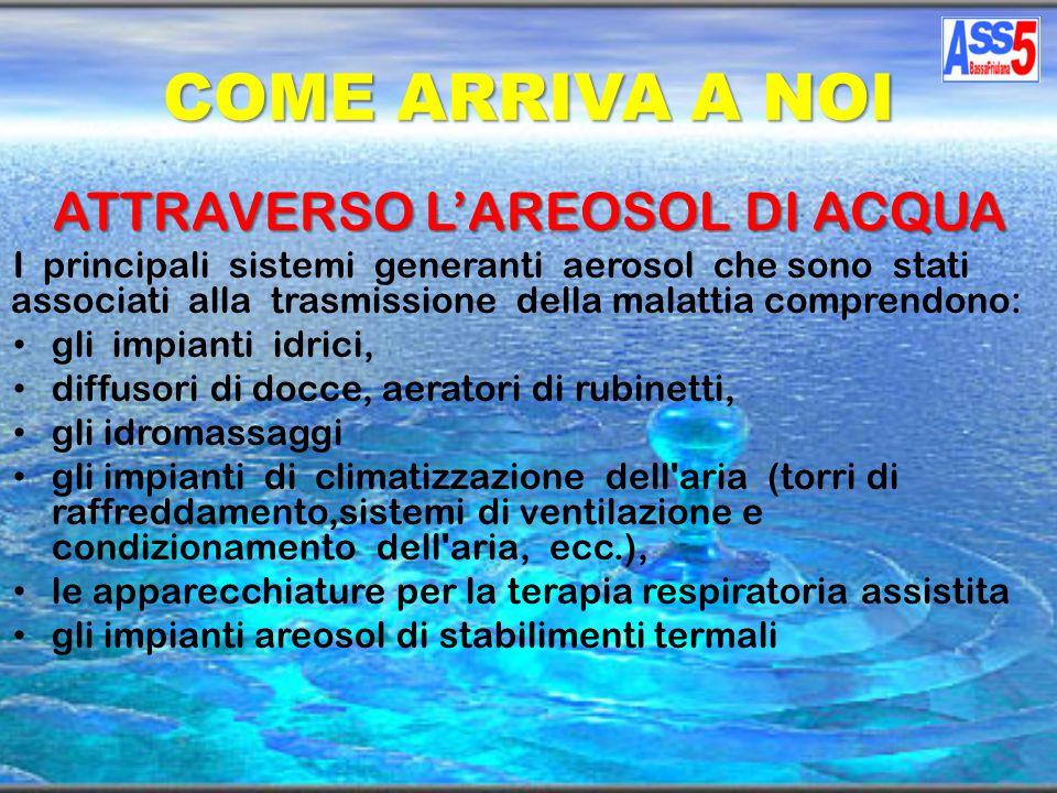 ATTRAVERSO L'AREOSOL DI ACQUA