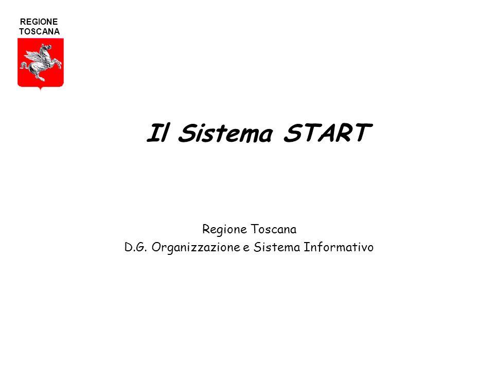 Regione Toscana D.G. Organizzazione e Sistema Informativo