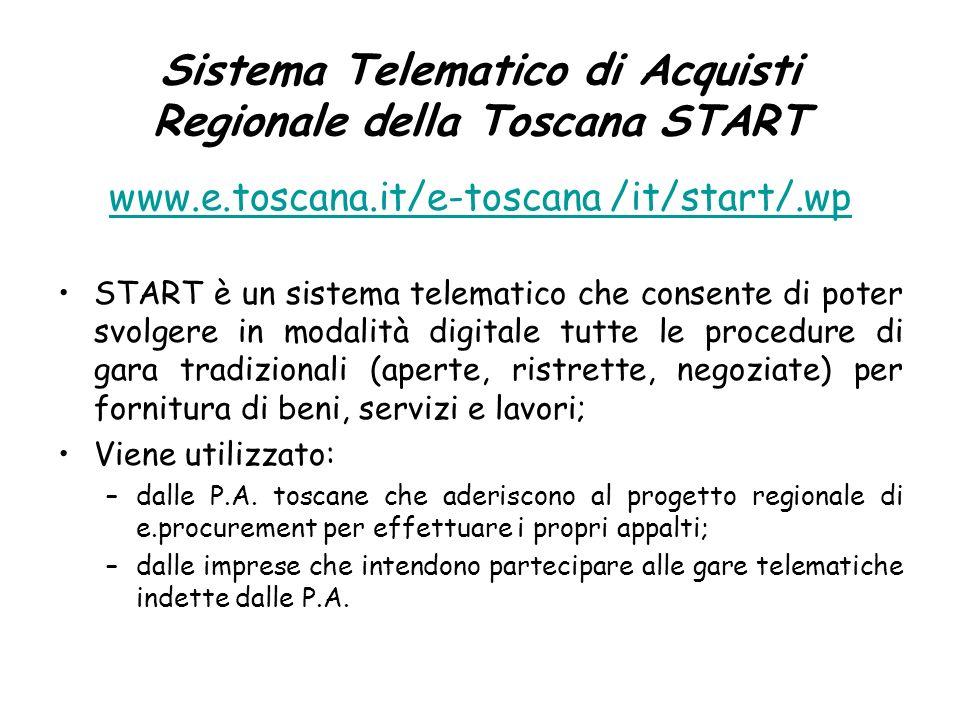 Sistema Telematico di Acquisti Regionale della Toscana START