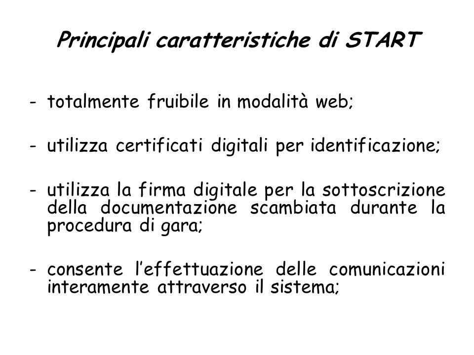 Principali caratteristiche di START