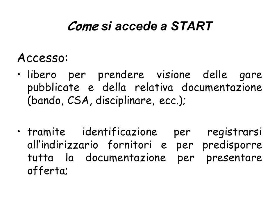 Come si accede a START Accesso: