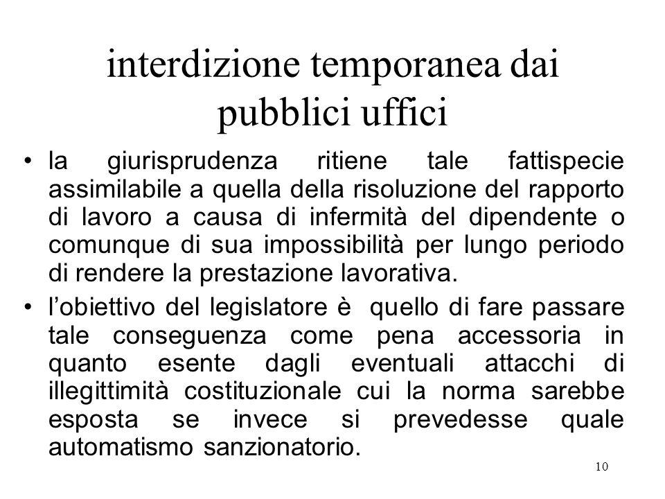 interdizione temporanea dai pubblici uffici