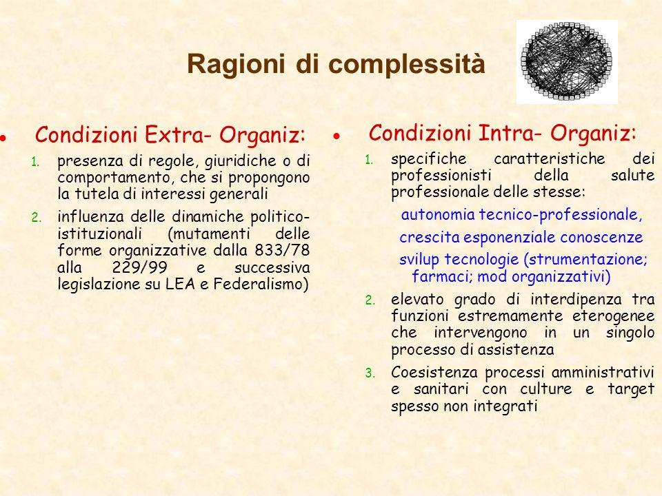 Ragioni di complessità