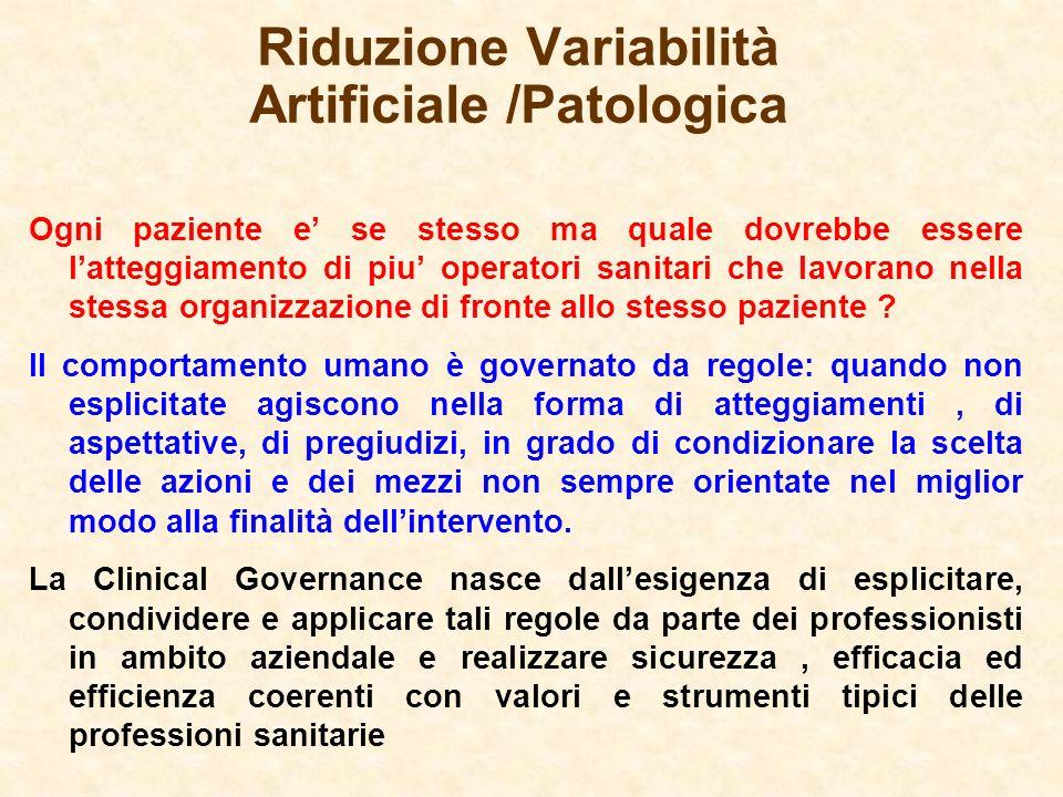 Riduzione Variabilità Artificiale /Patologica