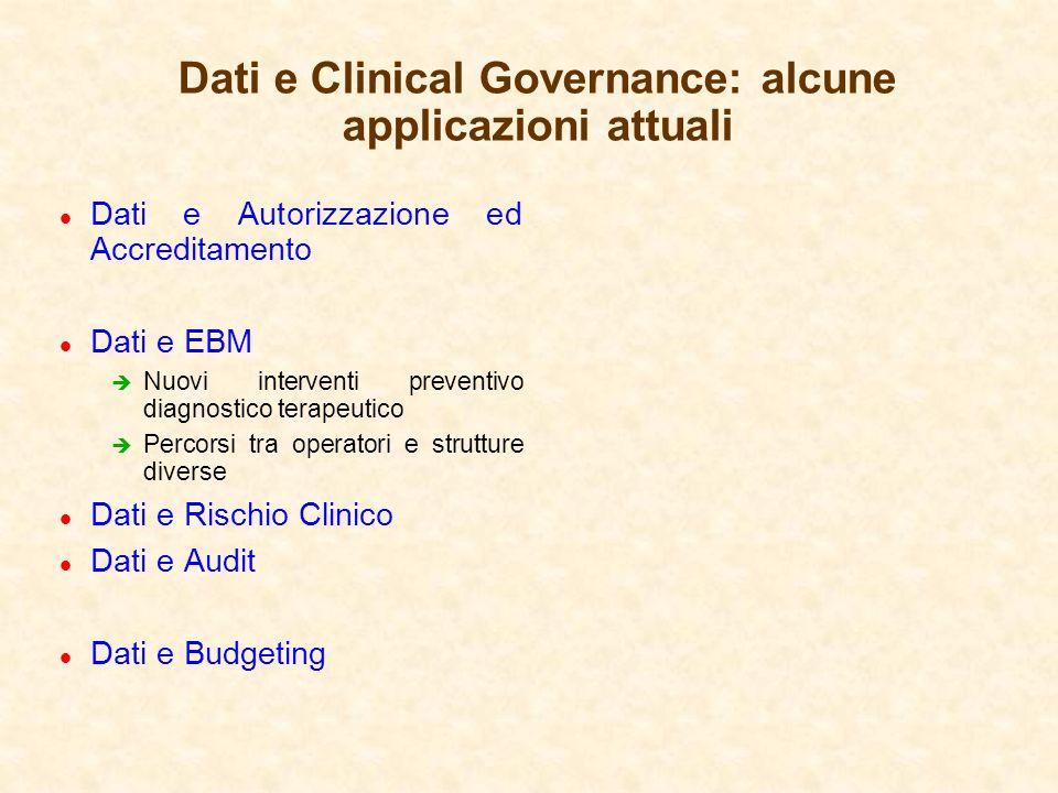 Dati e Clinical Governance: alcune applicazioni attuali