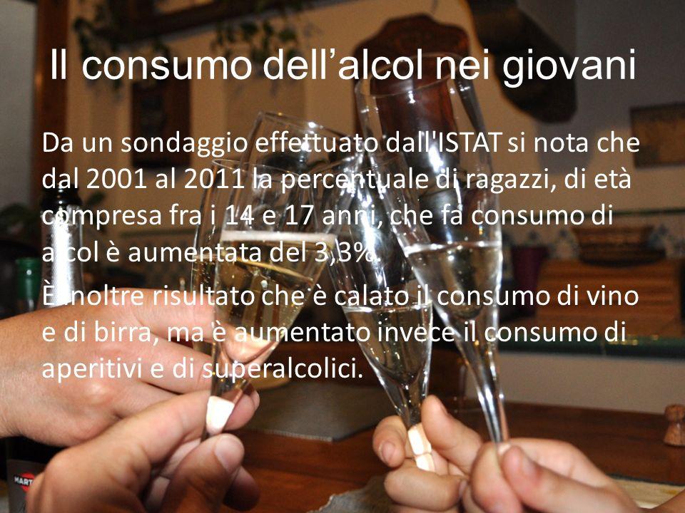 Il consumo dell'alcol nei giovani