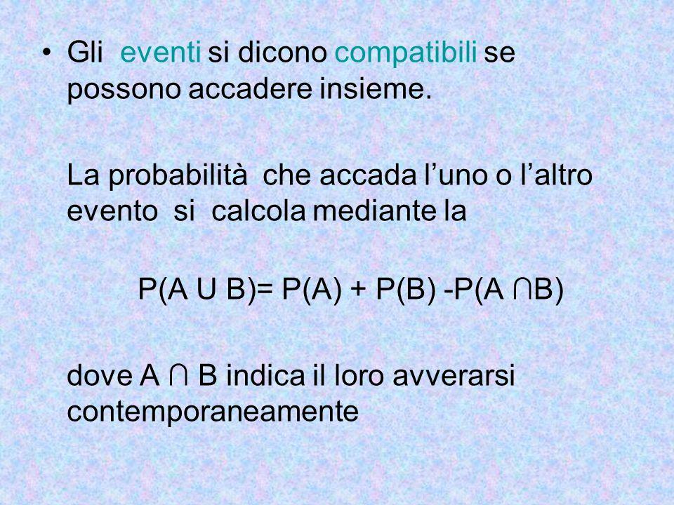 P(A U B)= P(A) + P(B) -P(A ∩B)