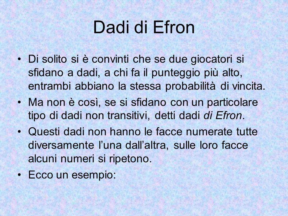 Dadi di Efron
