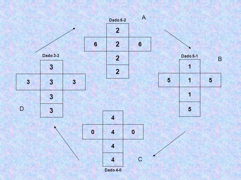 A Dado 6-2 2 6 Dado 3-3 3 Dado 5-1 1 5 B D 4 Dado 4-0 C