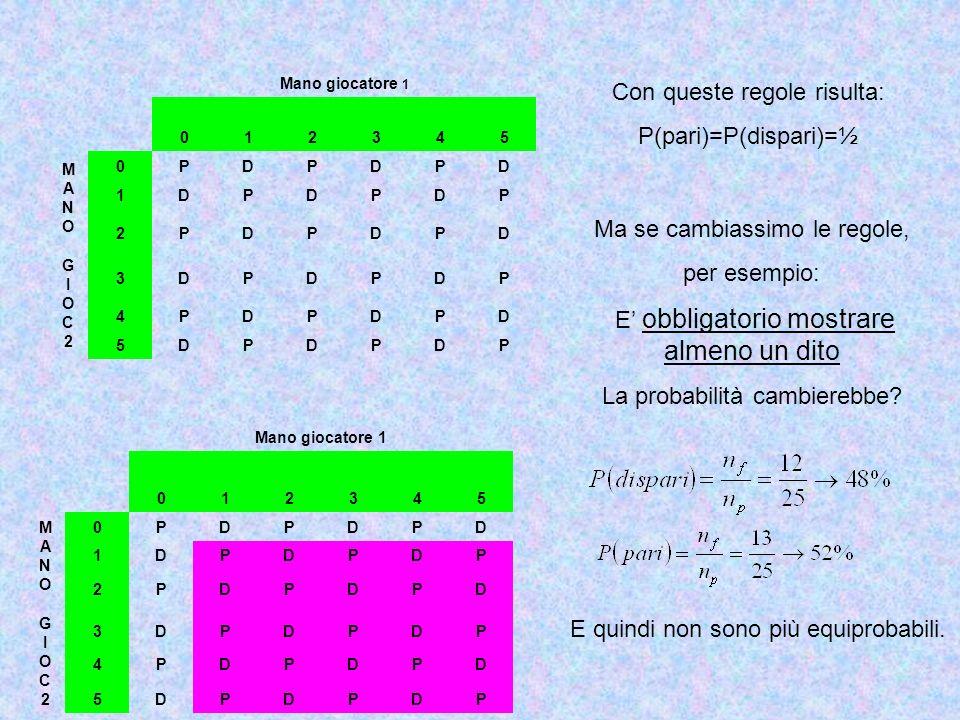 Con queste regole risulta: P(pari)=P(dispari)=½