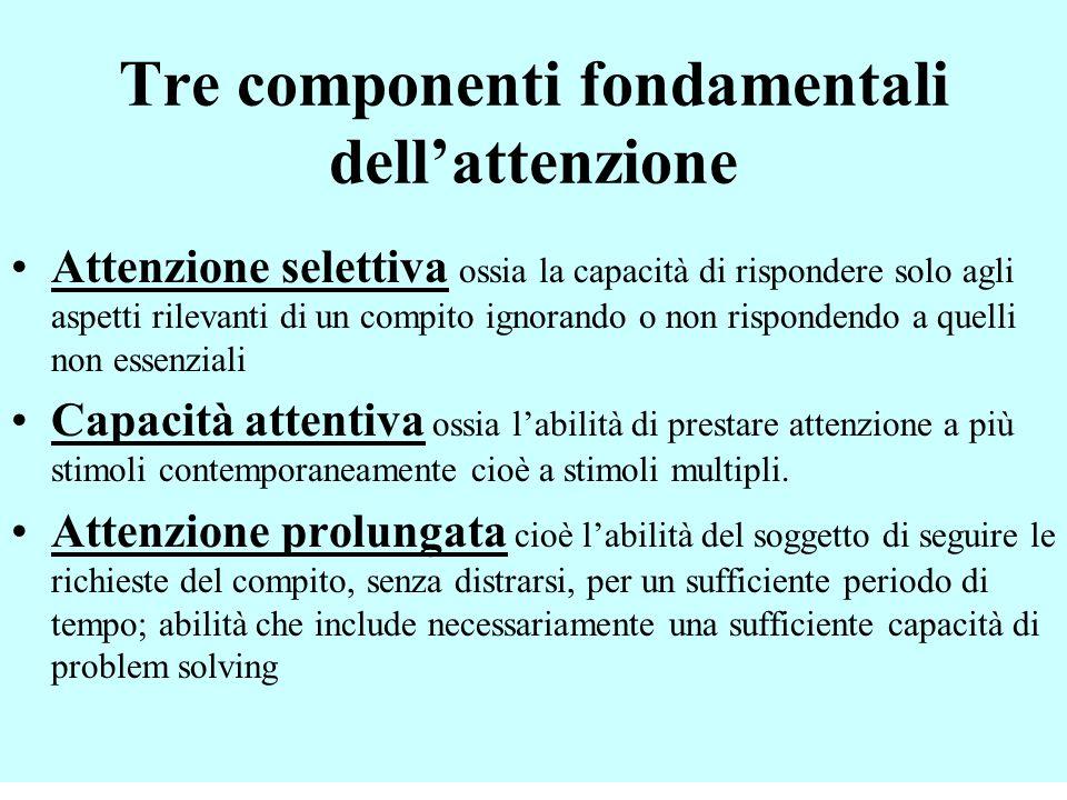 Tre componenti fondamentali dell'attenzione