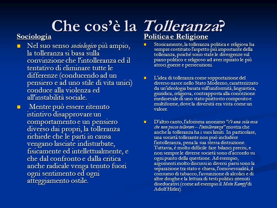 Che cos'è la Tolleranza