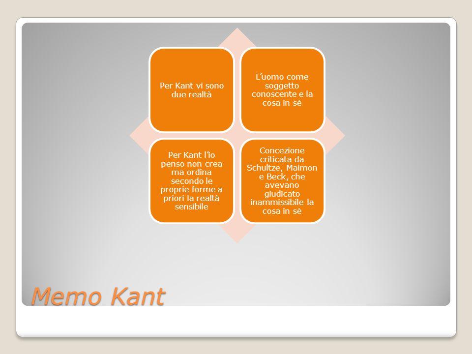 Memo Kant Per Kant vi sono due realtà