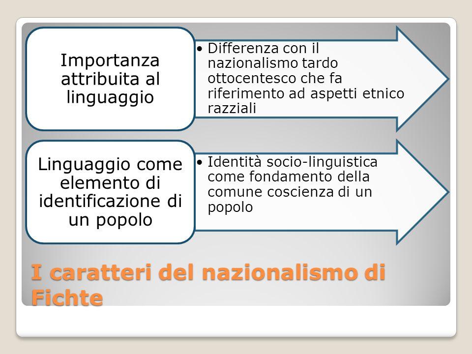I caratteri del nazionalismo di Fichte