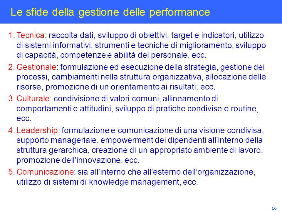 Le sfide della gestione delle performance