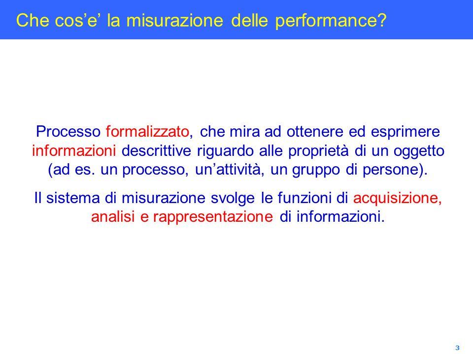Che cos'e' la misurazione delle performance